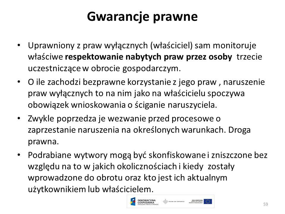 Gwarancje prawne Uprawniony z praw wyłącznych (właściciel) sam monitoruje właściwe respektowanie nabytych praw przez osoby trzecie uczestniczące w obr
