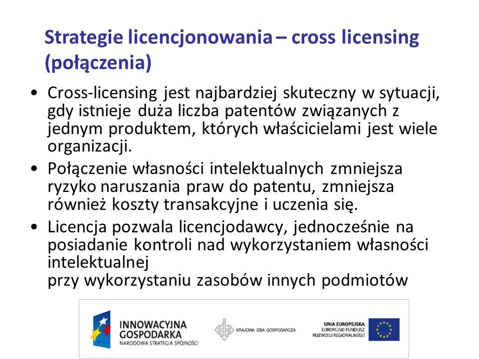Cross-licensing jest najbardziej skuteczny w sytuacji, gdy istnieje duża liczba patentów związanych z jednym produktem, których właścicielami jest wiele organizacji.