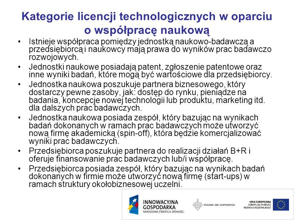Kategorie licencji technologicznych w oparciu o współpracę naukową Istnieje współpraca pomiędzy jednostką naukowo-badawczą a przedsiębiorcą i naukowcy mają prawa do wyników prac badawczo rozwojowych.