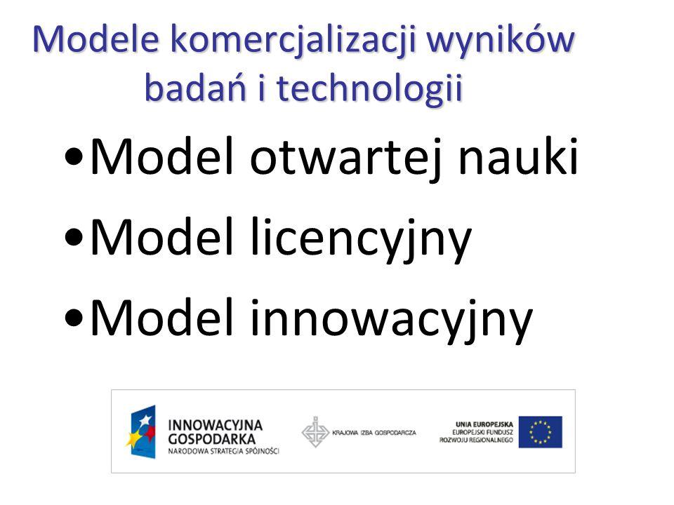 Modele komercjalizacji wyników badań i technologii Model otwartej nauki Model licencyjny Model innowacyjny