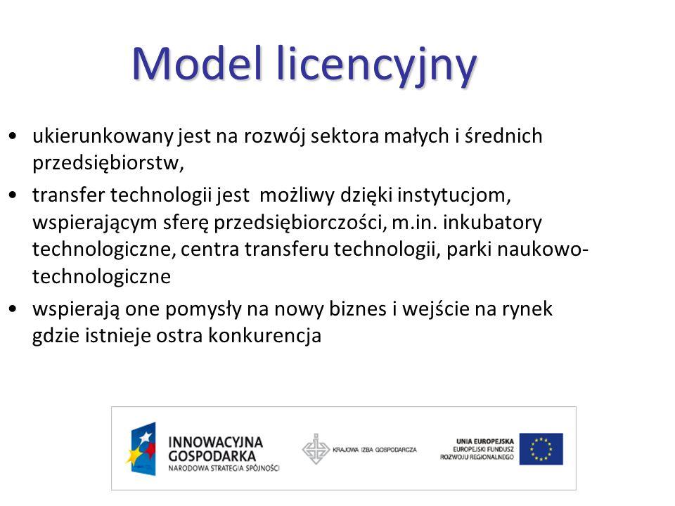 Model licencyjny ukierunkowany jest na rozwój sektora małych i średnich przedsiębiorstw, transfer technologii jest możliwy dzięki instytucjom, wspierającym sferę przedsiębiorczości, m.in.