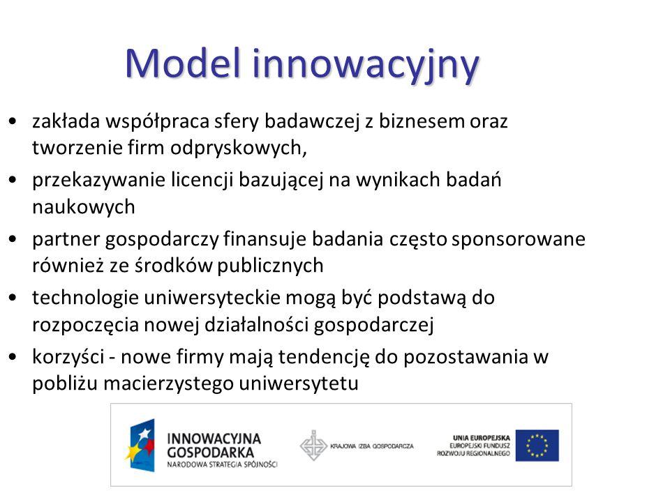Model innowacyjny zakłada współpraca sfery badawczej z biznesem oraz tworzenie firm odpryskowych, przekazywanie licencji bazującej na wynikach badań naukowych partner gospodarczy finansuje badania często sponsorowane również ze środków publicznych technologie uniwersyteckie mogą być podstawą do rozpoczęcia nowej działalności gospodarczej korzyści - nowe firmy mają tendencję do pozostawania w pobliżu macierzystego uniwersytetu