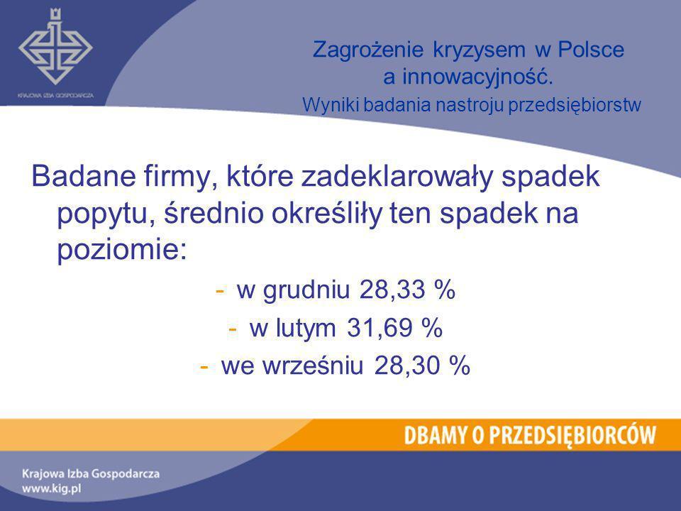 Badane firmy, które zadeklarowały spadek popytu, średnio określiły ten spadek na poziomie: -w grudniu 28,33 % -w lutym 31,69 % -we wrześniu 28,30 % Zagrożenie kryzysem w Polsce a innowacyjność.
