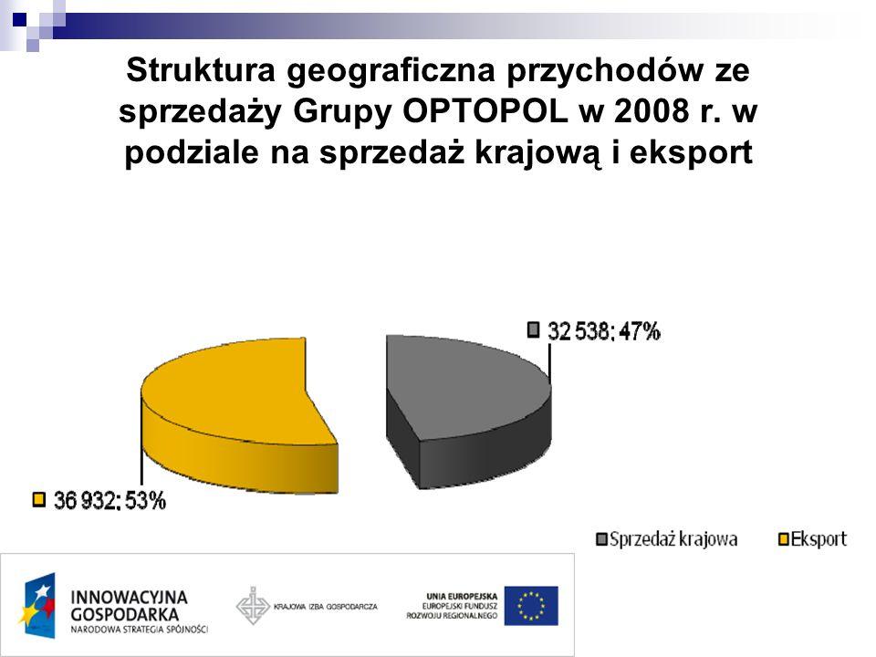 Struktura geograficzna przychodów ze sprzedaży Grupy OPTOPOL w 2008 r. w podziale na sprzedaż krajową i eksport