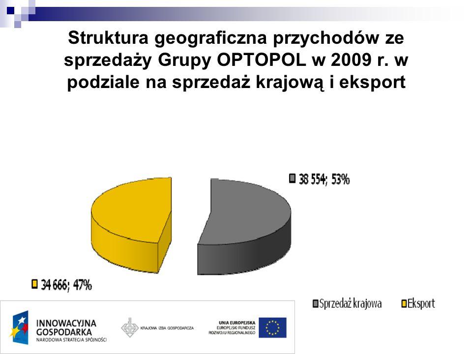 Struktura geograficzna przychodów ze sprzedaży Grupy OPTOPOL w 2009 r. w podziale na sprzedaż krajową i eksport