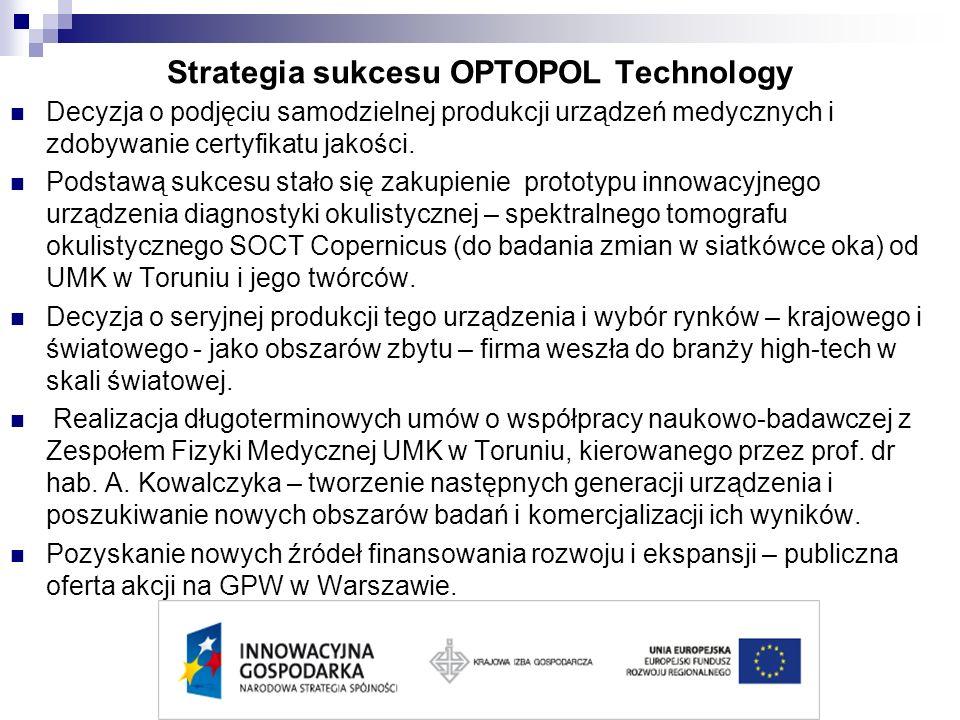 Strategia sukcesu OPTOPOL Technology Decyzja o podjęciu samodzielnej produkcji urządzeń medycznych i zdobywanie certyfikatu jakości. Podstawą sukcesu