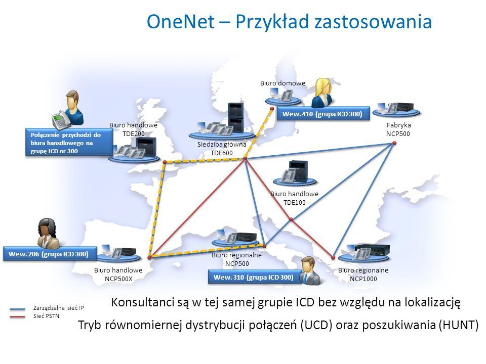 Siedziba główna TDE600 Biuro handlowe TDE200 Biuro handlowe NCP500X Biuro regionalne NCP500 Biuro handlowe TDE100 Biuro domowe Biuro regionalne NCP1000 Konsultanci są w tej samej grupie ICD bez względu na lokalizację Zarządzalna sieć IP Sieć PSTN Wew.