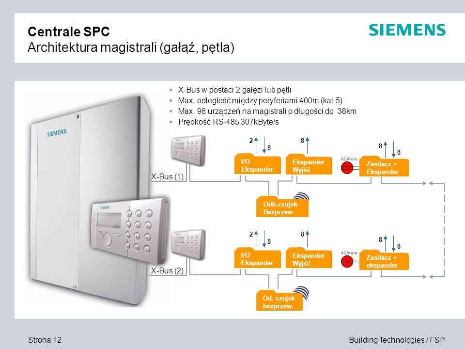 Strona 12 Building Technologies / FSP Centrale SPC Architektura magistrali (gałąź, pętla) 8 Ekspander Wyjść I/O Ekspander 8 2 8 8 Zasilacz + Ekspander