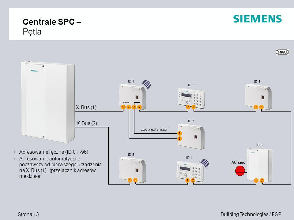 Strona 13 Building Technologies / FSP X-Bus (1) X-Bus (2) Wireless Gateway I/O Expander Smart PSU I/O Expander AC sieć Centrale SPC – Pętla 4 1 2 1232