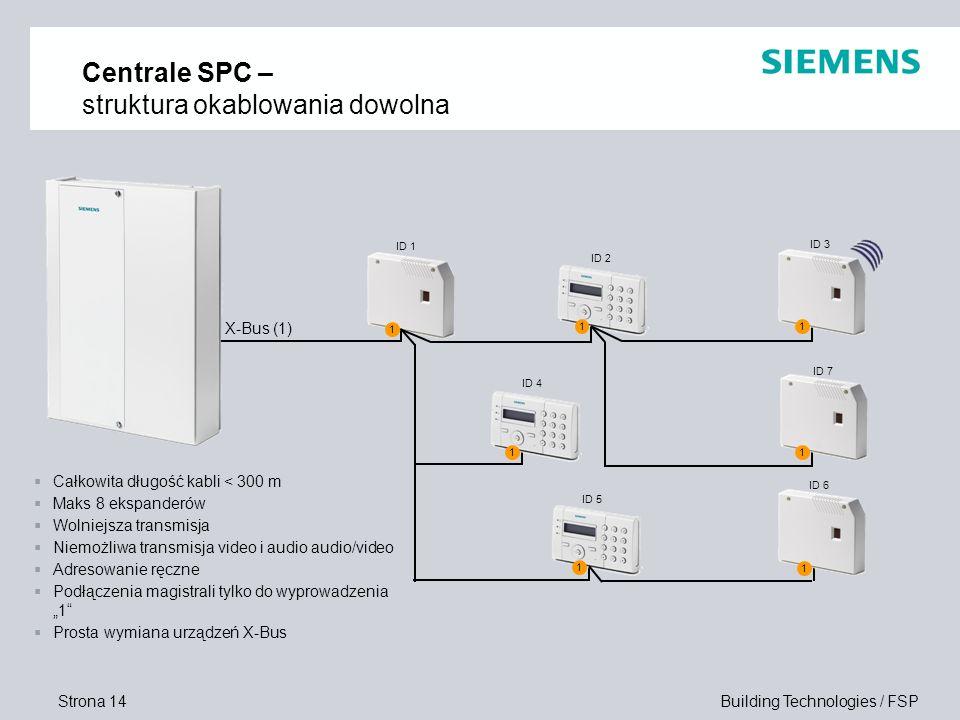Strona 14 Building Technologies / FSP X-Bus (1) Wireless Gateway I/O Expander Całkowita długość kabli < 300 m Maks 8 ekspanderów Wolniejsza transmisja