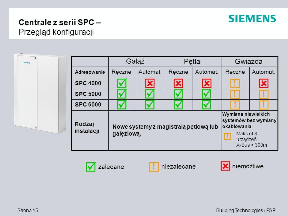 Strona 15 Building Technologies / FSP Centrale z serii SPC – Przegląd konfiguracji SPC 6000 SPC 5000 SPC 4000 Automat.RęczneAutomat.RęczneAutomat.Ręcz