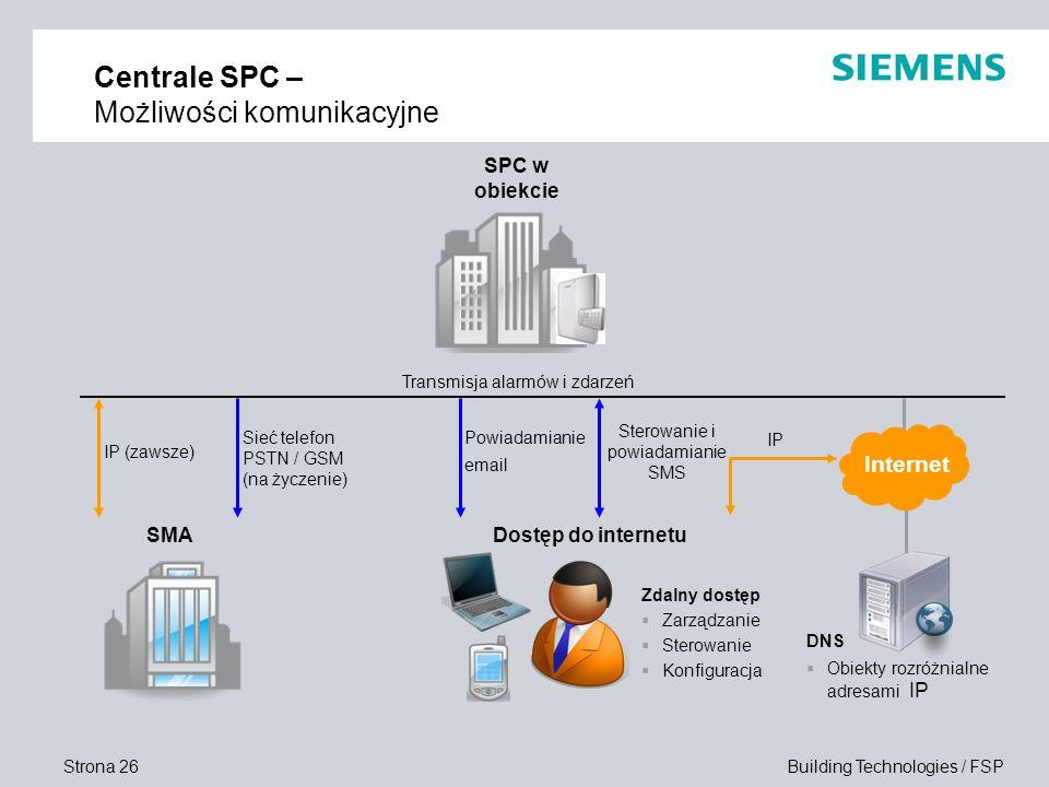 Strona 26 Building Technologies / FSP Centrale SPC – Możliwości komunikacyjne Transmisja alarmów i zdarzeń Sieć telefon PSTN / GSM (na życzenie) Dostę