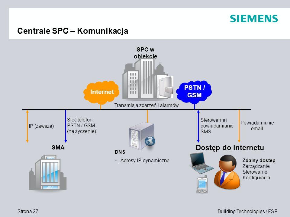 Strona 27 Building Technologies / FSP Centrale SPC – Komunikacja Transmisja zdarzeń i alarmów Sieć telefon PSTN / GSM (na życzenie) SMA SPC w obiekcie