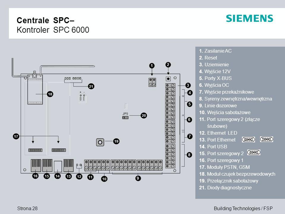 Strona 28 Building Technologies / FSP Centrale SPC– Kontroler SPC 6000 1. Zasilanie AC 2. Reset 3. Uziemienie 4. Wyjście 12V 5. Porty X-BUS 6. Wyjścia