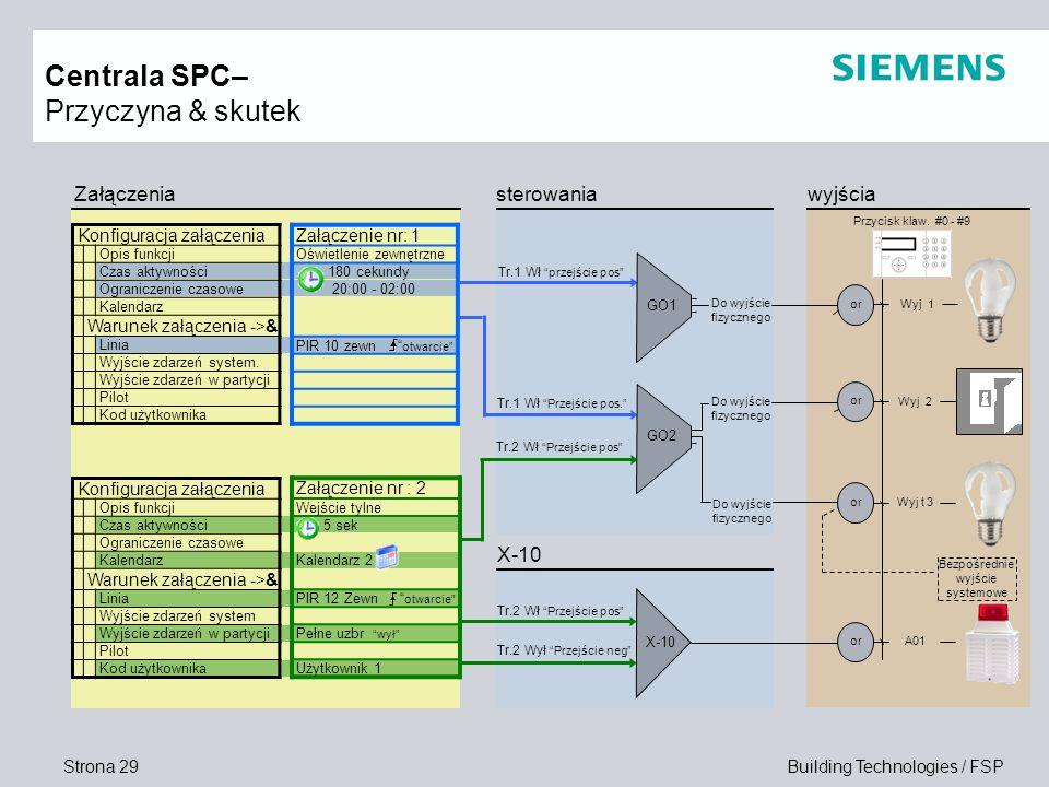 Strona 29 Building Technologies / FSP Centrala SPC– Przyczyna & skutek sterowania Konfiguracja załączenia Opis funkcji Czas aktywności Ograniczenie cz