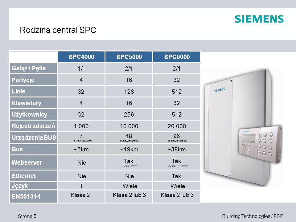 Strona 5 Building Technologies / FSP Rodzina central SPC