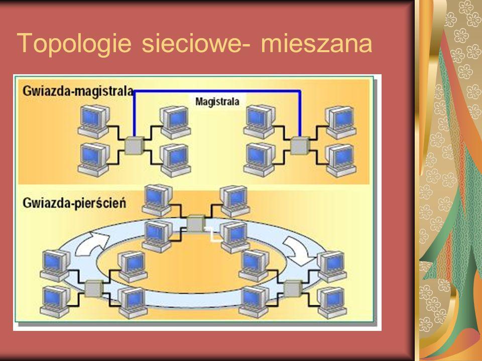 Topologie sieciowe- mieszana