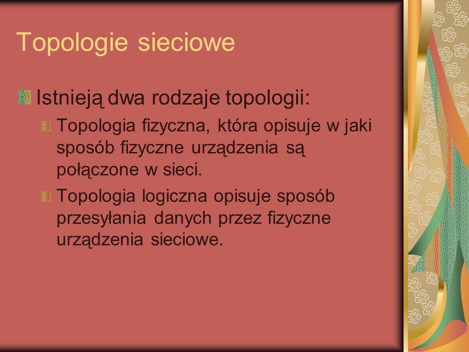 Topologie sieciowe Istnieją dwa rodzaje topologii: Topologia fizyczna, która opisuje w jaki sposób fizyczne urządzenia są połączone w sieci. Topologia