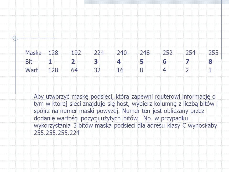 Maska128192224240248252254255 Bit12345678 Wart.1286432168421 Aby utworzyć maskę podsieci, która zapewni routerowi informację o tym w której sieci znaj