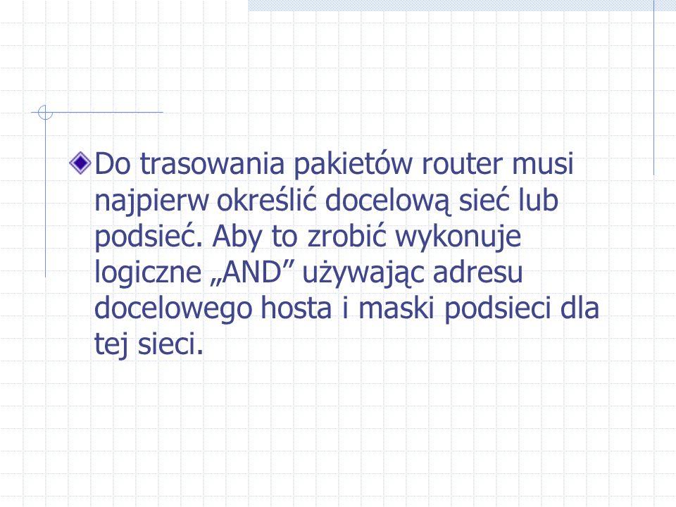 Do trasowania pakietów router musi najpierw określić docelową sieć lub podsieć. Aby to zrobić wykonuje logiczne AND używając adresu docelowego hosta i