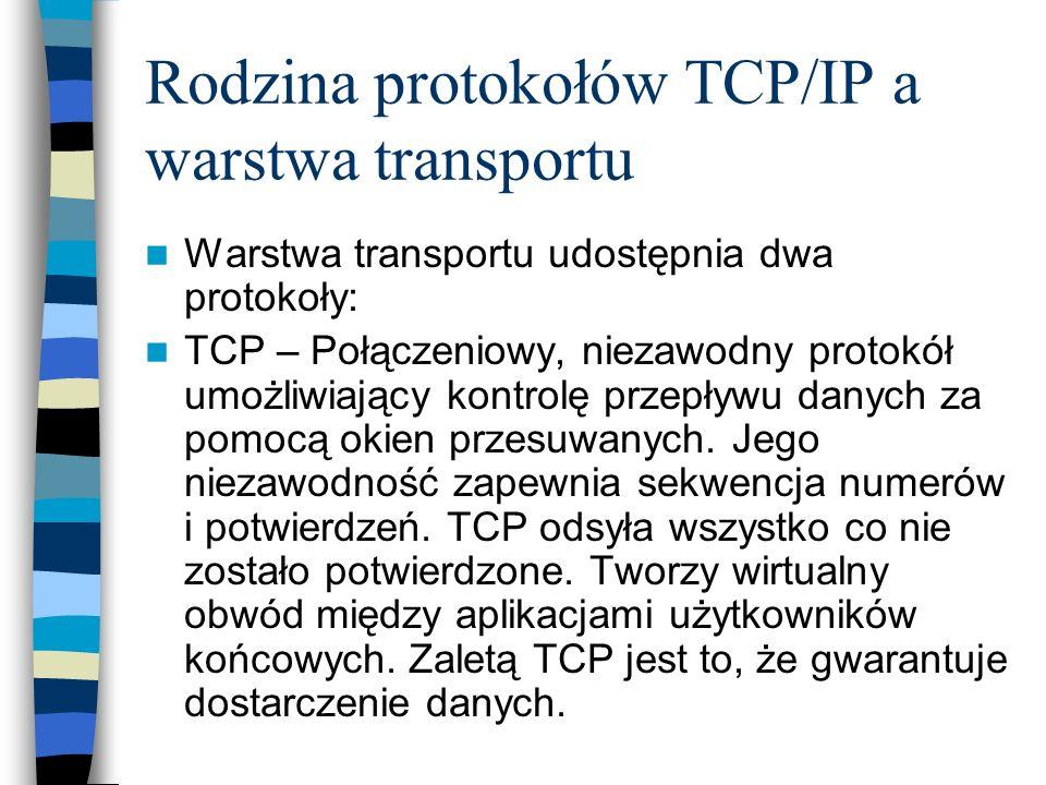 Rodzina protokołów TCP/IP a warstwa transportu Warstwa transportu udostępnia dwa protokoły: TCP – Połączeniowy, niezawodny protokół umożliwiający kont