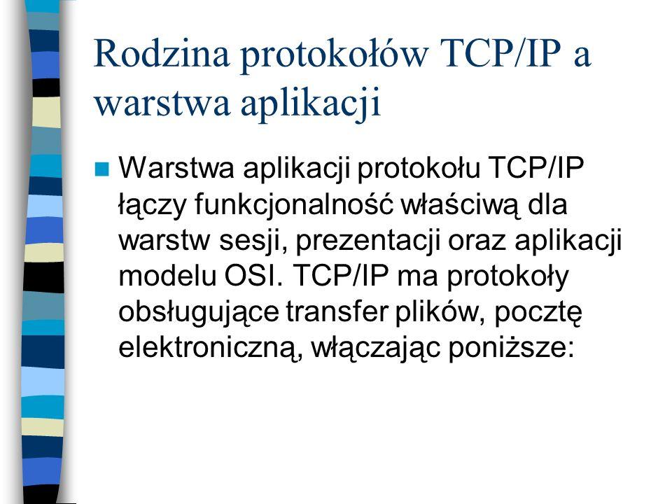 Rodzina protokołów TCP/IP a warstwa aplikacji Warstwa aplikacji protokołu TCP/IP łączy funkcjonalność właściwą dla warstw sesji, prezentacji oraz apli