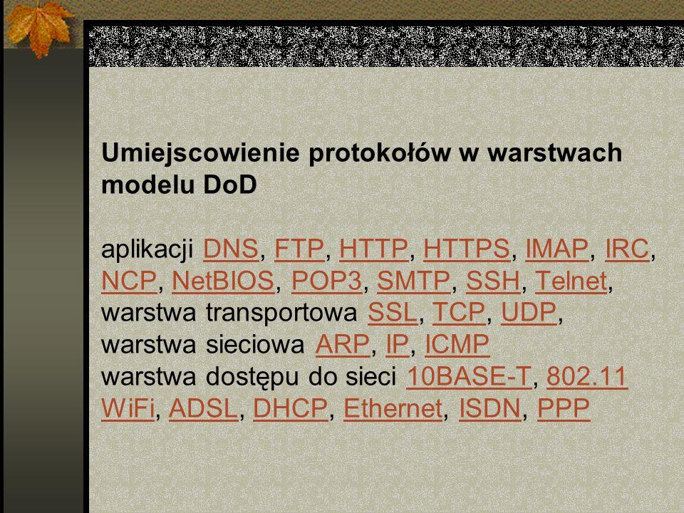 Umiejscowienie protokołów w warstwach modelu DoD aplikacji DNS, FTP, HTTP, HTTPS, IMAP, IRC, NCP, NetBIOS, POP3, SMTP, SSH, Telnet, warstwa transporto