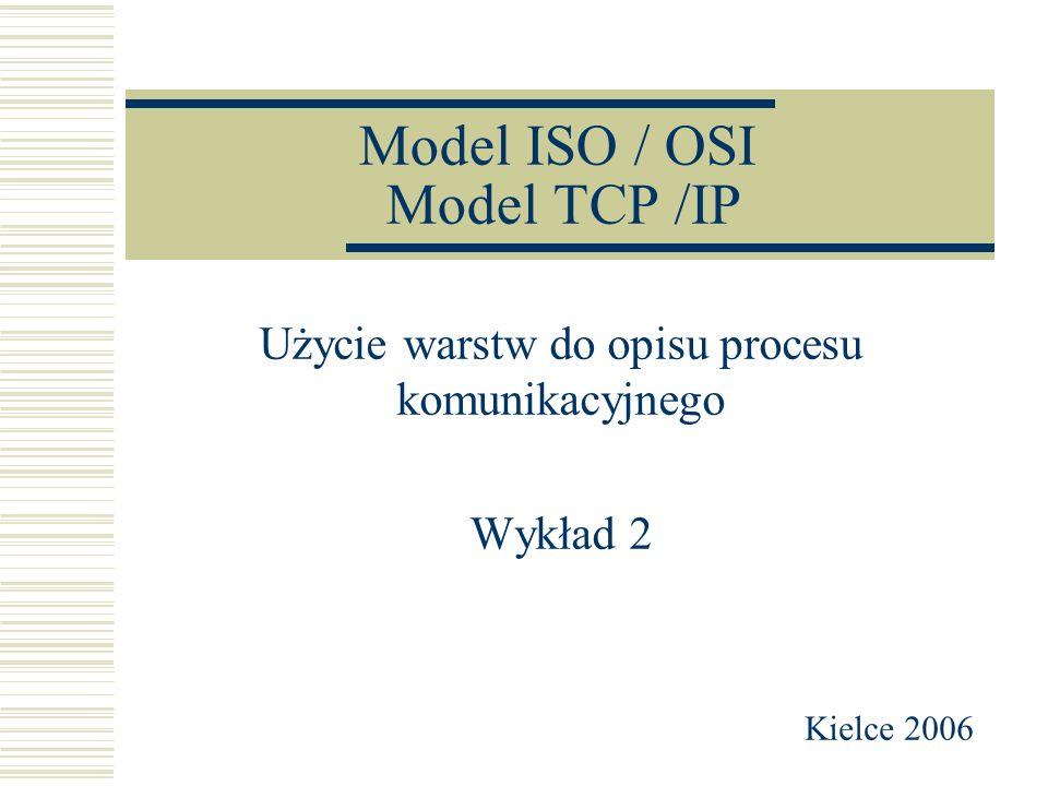 Model ISO / OSI Model TCP /IP Użycie warstw do opisu procesu komunikacyjnego Wykład 2 Kielce 2006