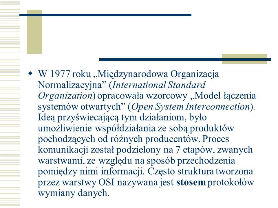 W 1977 roku Międzynarodowa Organizacja Normalizacyjna (International Standard Organization) opracowała wzorcowy Model łączenia systemów otwartych (Ope
