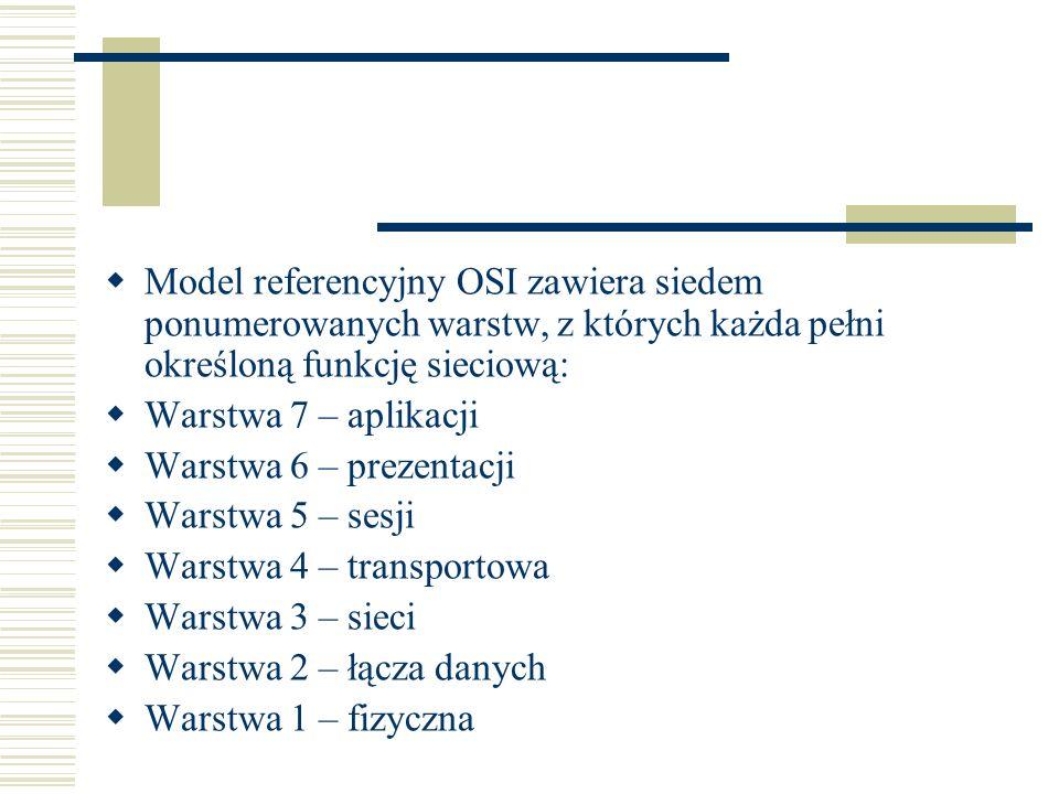 Model referencyjny OSI zawiera siedem ponumerowanych warstw, z których każda pełni określoną funkcję sieciową: Warstwa 7 – aplikacji Warstwa 6 – preze