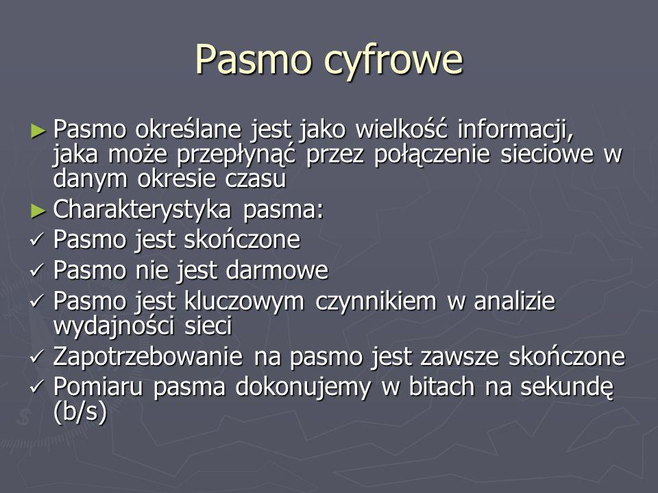 Pasmo cyfrowe Pasmo określane jest jako wielkość informacji, jaka może przepłynąć przez połączenie sieciowe w danym okresie czasu Pasmo określane jest