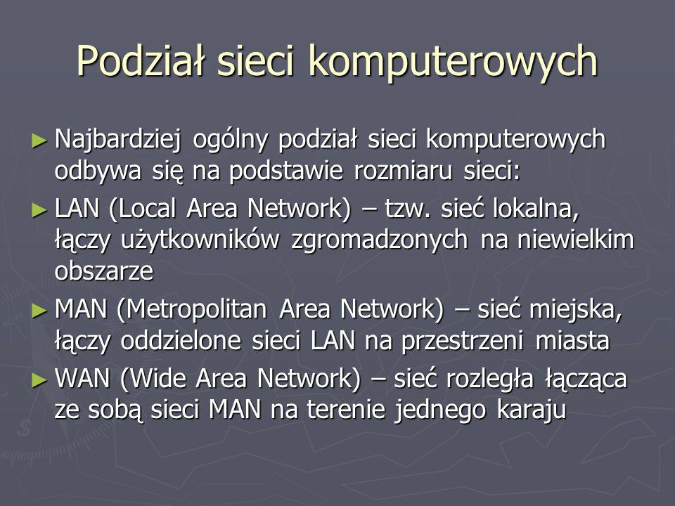 Podział sieci komputerowych Najbardziej ogólny podział sieci komputerowych odbywa się na podstawie rozmiaru sieci: Najbardziej ogólny podział sieci ko
