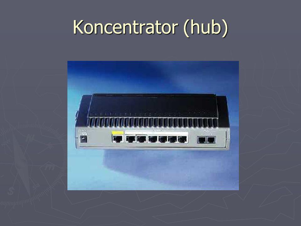 Koncentrator (hub)
