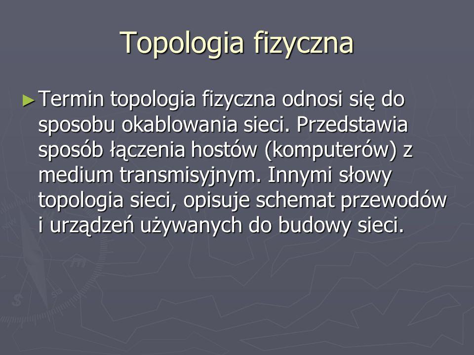 Topologia fizyczna Termin topologia fizyczna odnosi się do sposobu okablowania sieci. Przedstawia sposób łączenia hostów (komputerów) z medium transmi