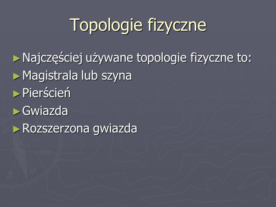 Topologie fizyczne Najczęściej używane topologie fizyczne to: Najczęściej używane topologie fizyczne to: Magistrala lub szyna Magistrala lub szyna Pie
