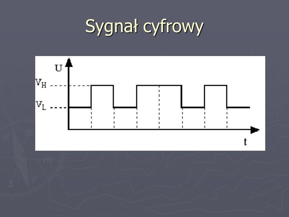 Dziesiętny system liczbowy Dziesiętny system liczbowy, zwany też systemem decymalnym lub arabskim to pozycyjny system liczbowy, w którym podstawą pozycji są kolejne potęgi liczby 10.
