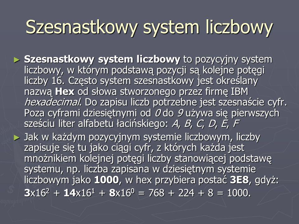 Szesnastkowy system liczbowy Szesnastkowy system liczbowy to pozycyjny system liczbowy, w którym podstawą pozycji są kolejne potęgi liczby 16. Często