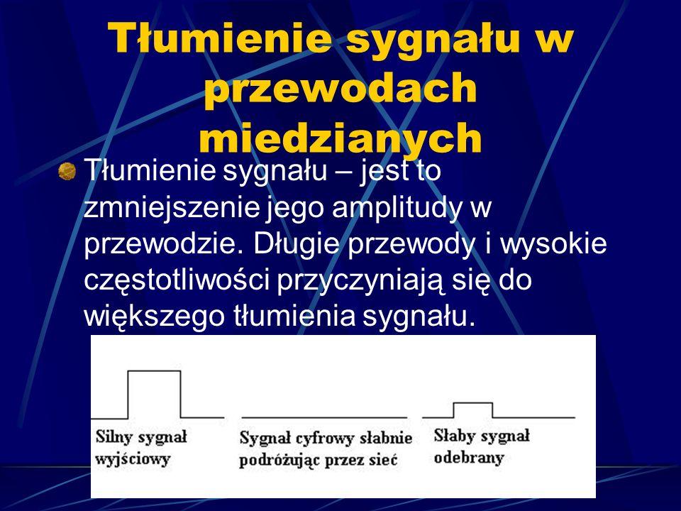 Tłumienie sygnału w przewodach miedzianych Tłumienie sygnału – jest to zmniejszenie jego amplitudy w przewodzie. Długie przewody i wysokie częstotliwo