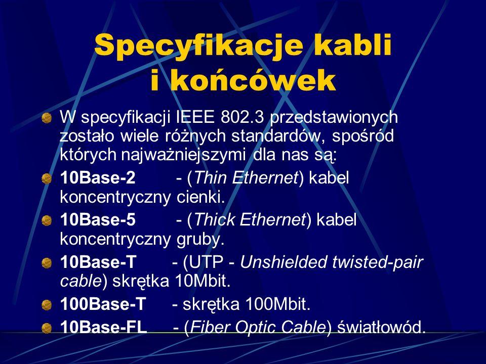 Specyfikacje kabli i końcówek W specyfikacji IEEE 802.3 przedstawionych zostało wiele różnych standardów, spośród których najważniejszymi dla nas są: