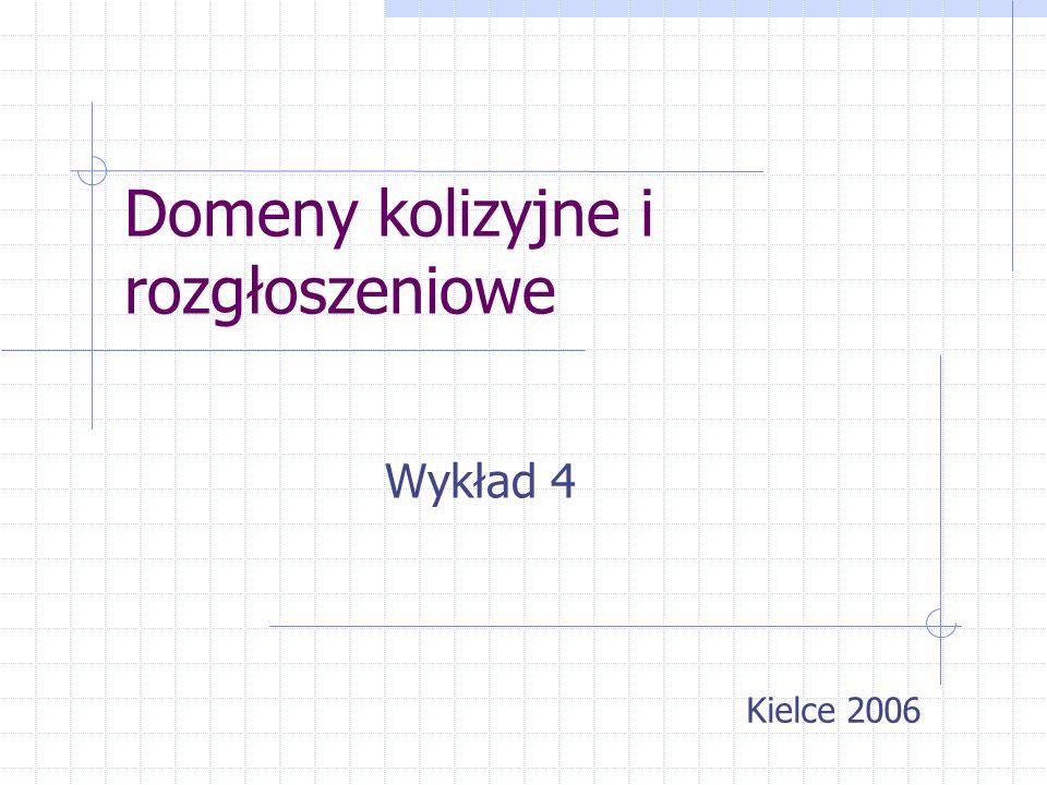 Domeny kolizyjne i rozgłoszeniowe Wykład 4 Kielce 2006