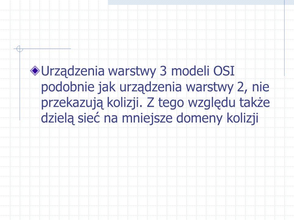 Urządzenia warstwy 3 modeli OSI podobnie jak urządzenia warstwy 2, nie przekazują kolizji. Z tego względu także dzielą sieć na mniejsze domeny kolizji