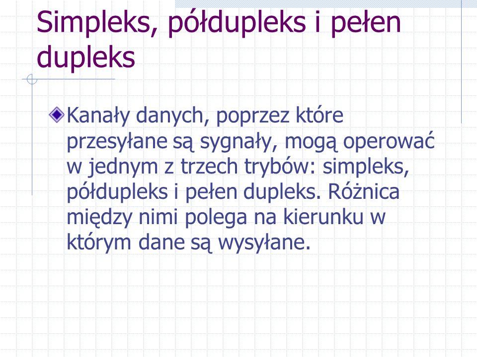 Simpleks, półdupleks i pełen dupleks Kanały danych, poprzez które przesyłane są sygnały, mogą operować w jednym z trzech trybów: simpleks, półdupleks
