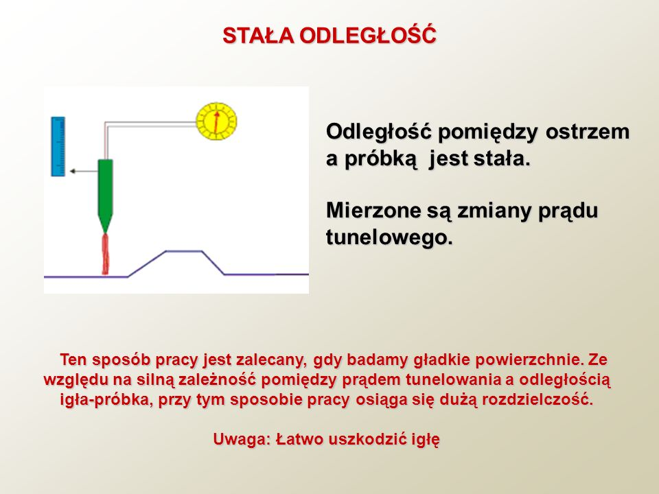 STAŁA ODLEGŁOŚĆ Odległość pomiędzy ostrzem a próbką jest stała. Mierzone są zmiany prądu tunelowego. Ten sposób pracy jest zalecany, gdy badamy gładki