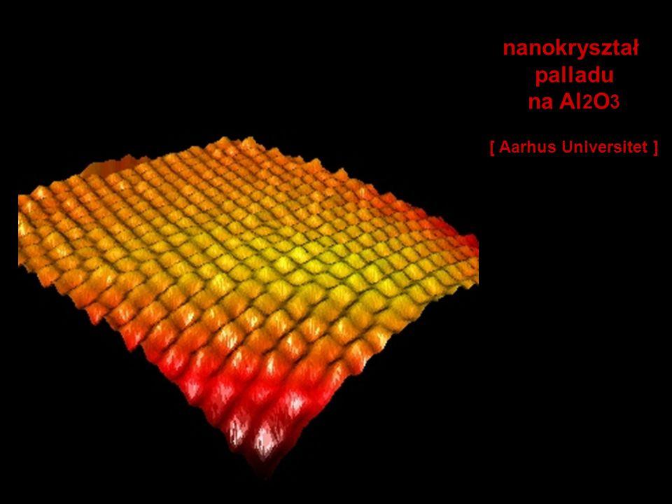 nanokryształ palladu na Al 2 O 3 [ Aarhus Universitet ]