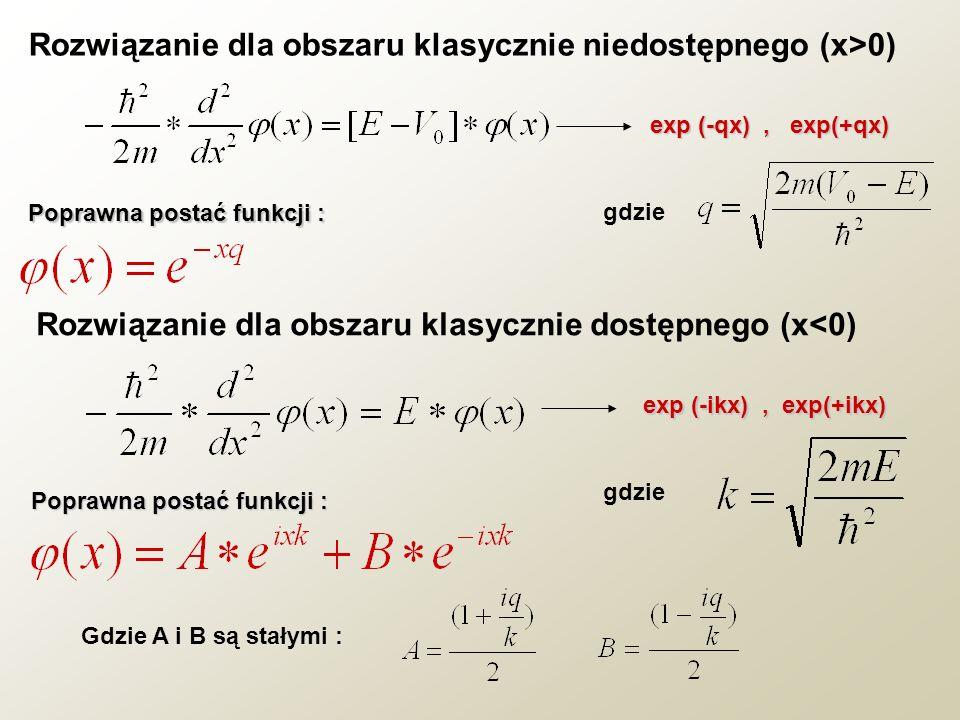 Rozwiązanie dla obszaru klasycznie niedostępnego (x>0) exp (-qx), exp(+qx) gdzie Poprawna postać funkcji : Rozwiązanie dla obszaru klasycznie dostępne