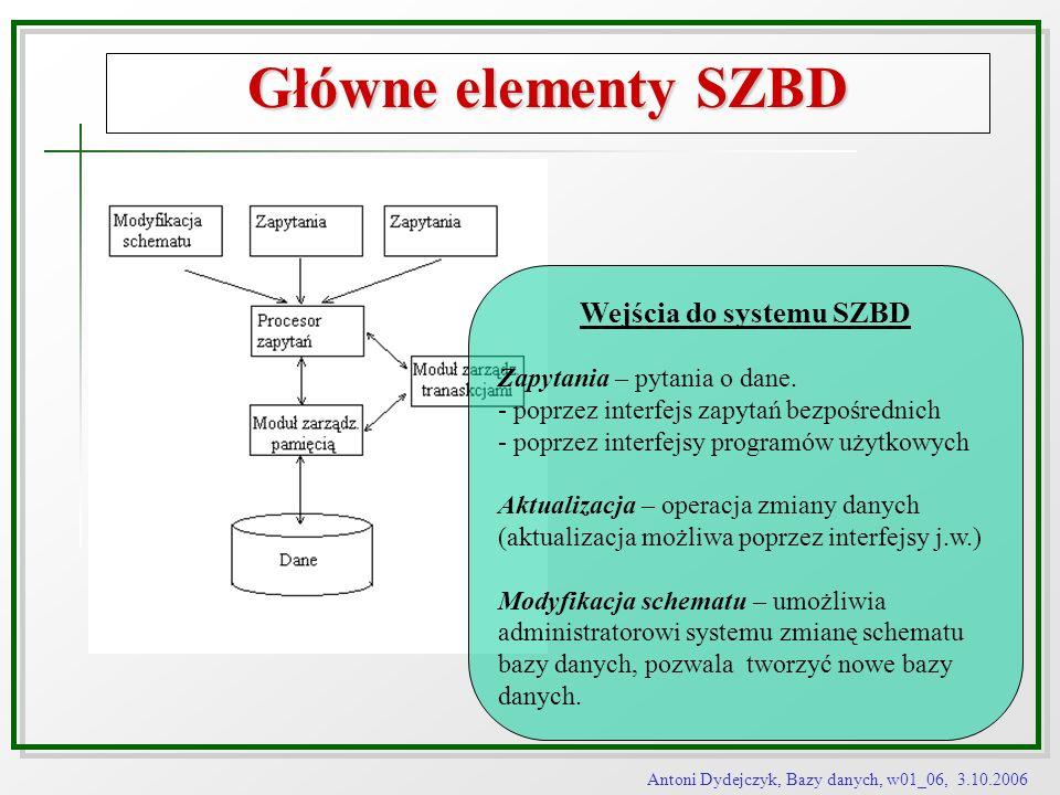 Antoni Dydejczyk, Bazy danych, w01_06, 3.10.2006 Główne elementy SZBD Wejścia do systemu SZBD Zapytania – pytania o dane. - poprzez interfejs zapytań