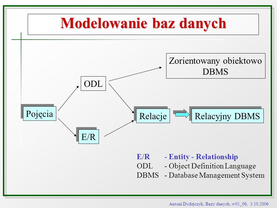 Antoni Dydejczyk, Bazy danych, w01_06, 3.10.2006 Modelowanie baz danych Pojęcia ODL E/R Relacje Relacyjny DBMS Zorientowany obiektowo DBMS E/R - Entit
