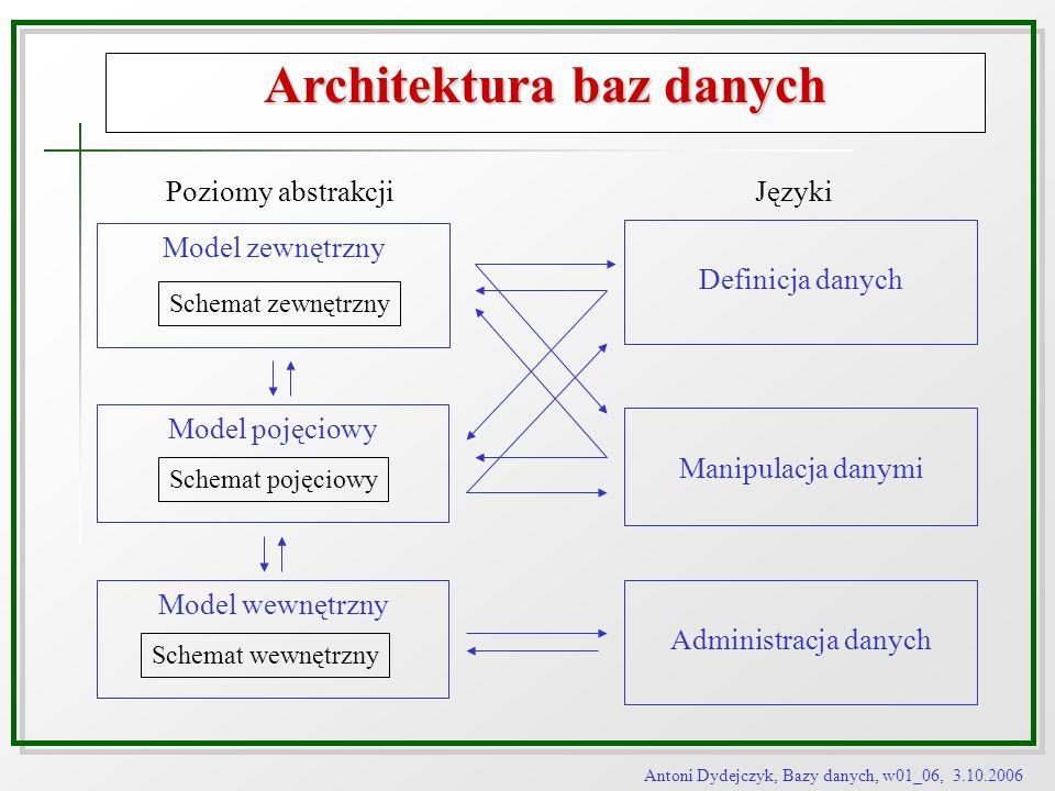 Antoni Dydejczyk, Bazy danych, w01_06, 3.10.2006 Architektura baz danych Poziomy abstrakcji Model zewnętrzny Model pojęciowy Model wewnętrzny Schemat