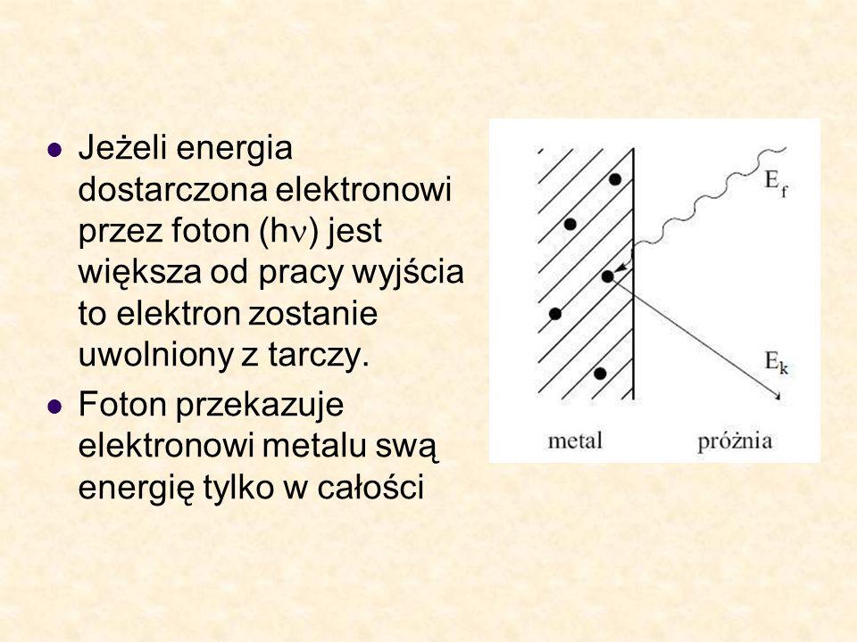 Jeżeli energia dostarczona elektronowi przez foton (h ) jest większa od pracy wyjścia to elektron zostanie uwolniony z tarczy. Foton przekazuje elektr