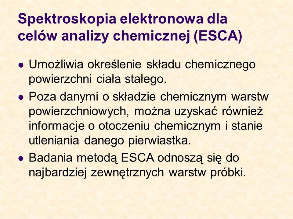 Spektroskopia elektronowa dla celów analizy chemicznej (ESCA) Umożliwia określenie składu chemicznego powierzchni ciała stałego. Poza danymi o składzi